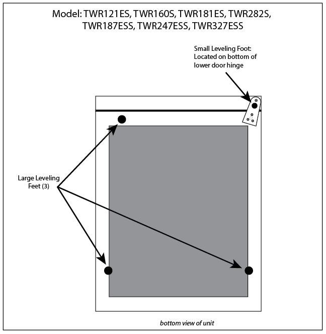 How do I adjust the leveling feet on my TWR Series thermo